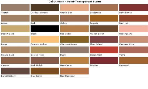 wall color ocher ochre color sle for the home