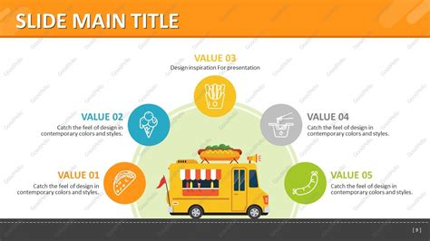 Food Truck Ppt Wide Goodpello Food Truck Powerpoint Templates