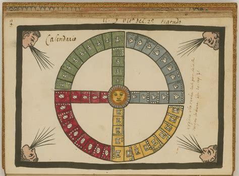 K Significa El Calendario Azteca File The Aztec Tonalpohualli Calendar Wdl6732 Png
