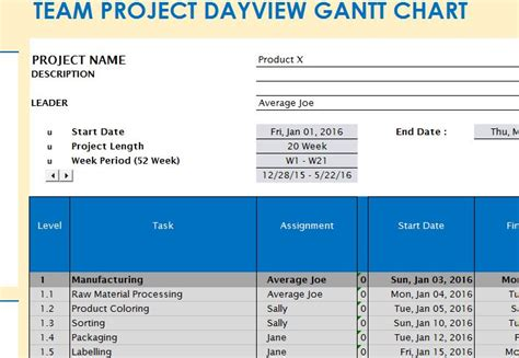 team project gantt chart  excel templates