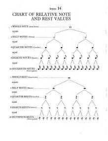 music theory worksheets for beginners davezan