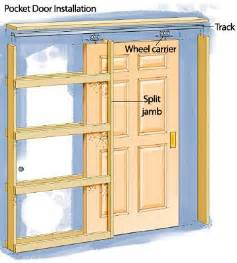 Install Interior Sliding Door How To Install A Pocket Door