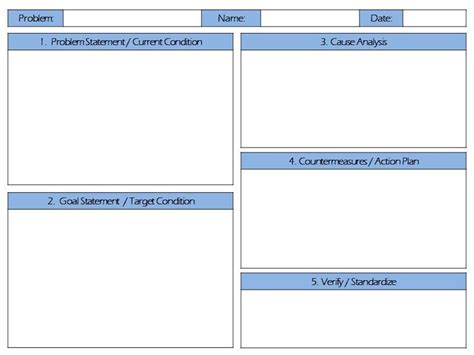 Problem Solving Template Free Downloads The Kaizone