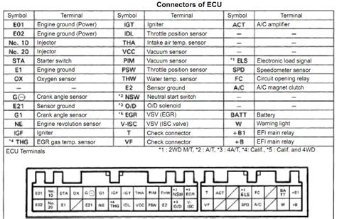 toyota vios ecu wiring diagram