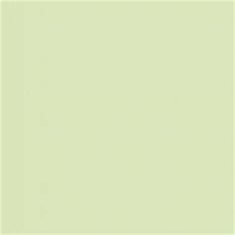 sherwin williams lime granita