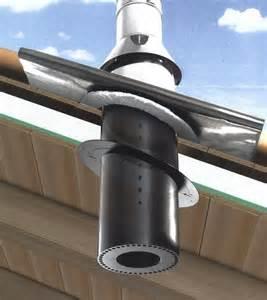 travers 233 isol 233 pour toiture en bois 216 250mm r 233 f