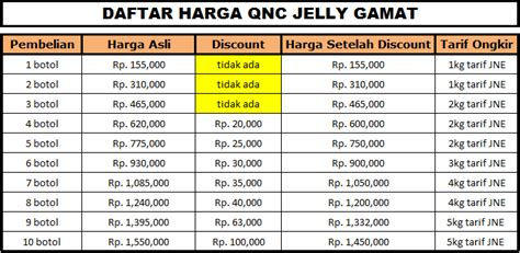 Qnc Jelly Gamat Untuk Varises cara mengobati varises pada betis jelly gamat qnc