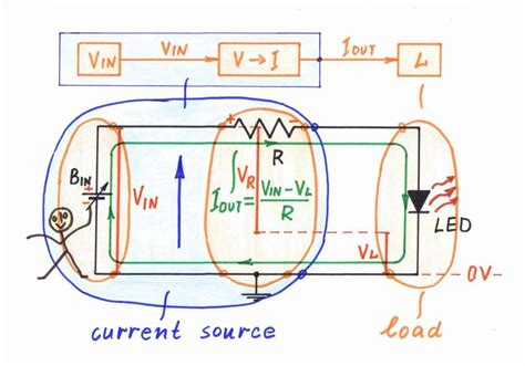 resistor in series with current source reinventing passive voltage to current converter