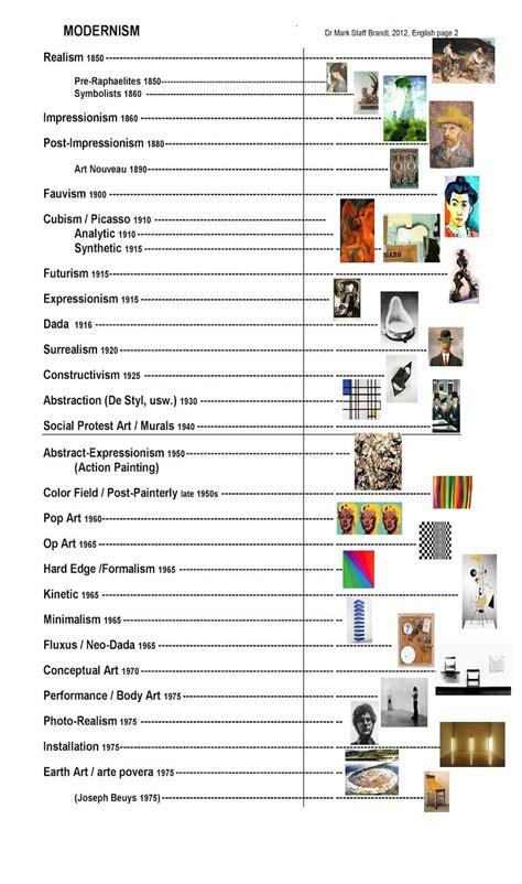 design art history timeline brandl art history timeline new 12 pdf page 002 jpg 835