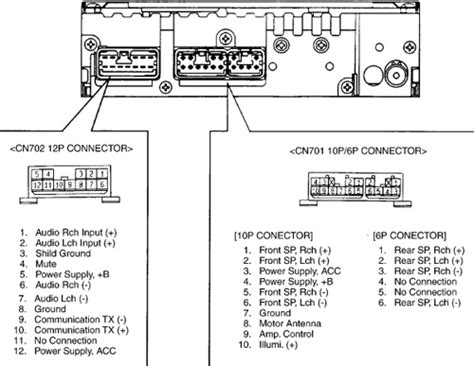 toyota 57414 unit pinout diagram pinoutguide
