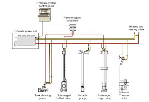 19 boat anode wiring diagram cathodic protection