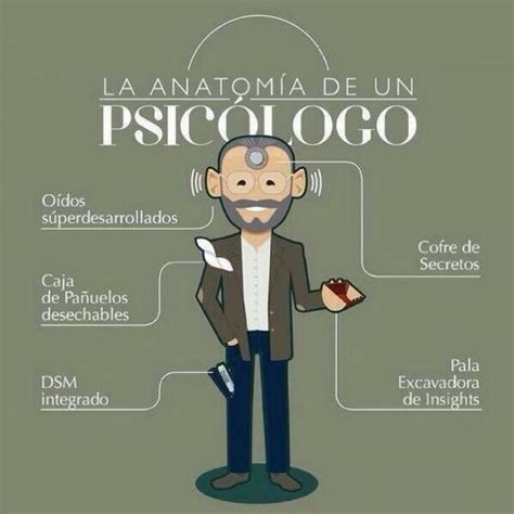 Imagenes Feliz Dia Psicologa | d 237 a del psic 243 logo psicopalabras