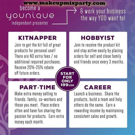 7 Types Of You Do Not Want To Be by Younique Is A Growing Company Invest In Yourself