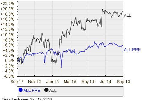 allstate's preferred stock, series e crosses above 6%