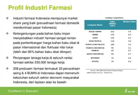 Bio Di Farmasi Malaysia pharmaceutical market in indonesia