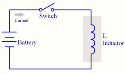 characteristics of inductors in dc circuits current thru inductor 28 images ac current through an inductor circuits and phase