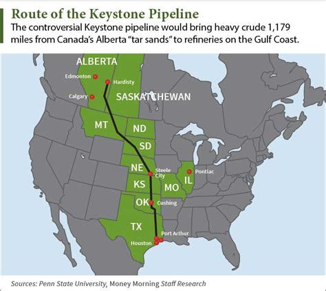 Obama At Desk by Keystone Pipeline Veto Will Make These Stocks Winners