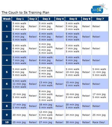 to 5k plan quot the to 5k 174 running plan beginner s running schedule