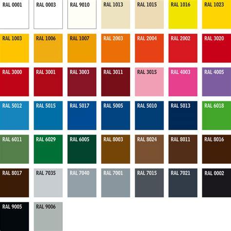 tavola colori ral multichimica colore