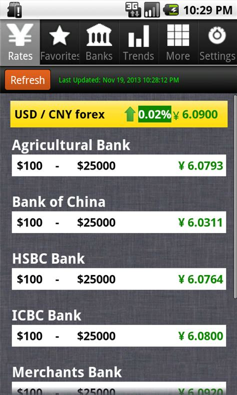 currency converter bank bank of china exchange rate uk gci phone service
