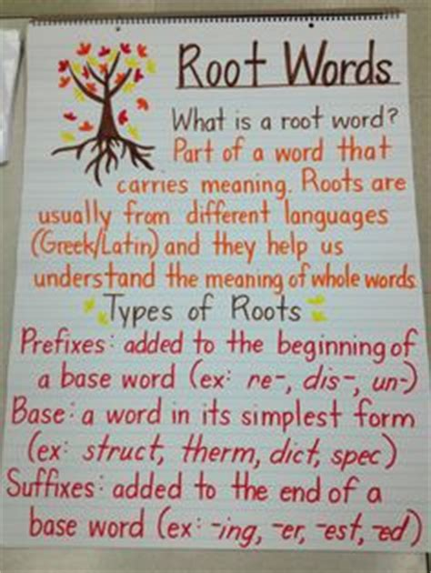 1000+ ideas about root words on pinterest | prefixes