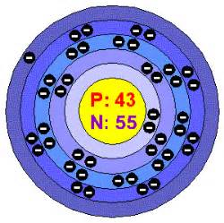 How Many Protons Does Francium Chemical Elements Technetium Tc