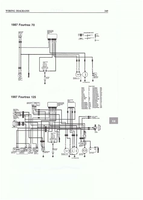peace sports 110cc 4 wheeler wiring diagram peace get free image about wiring diagram