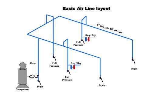 compressed air layout of workshop cadillac ac compressor wiring diagram cadillac free