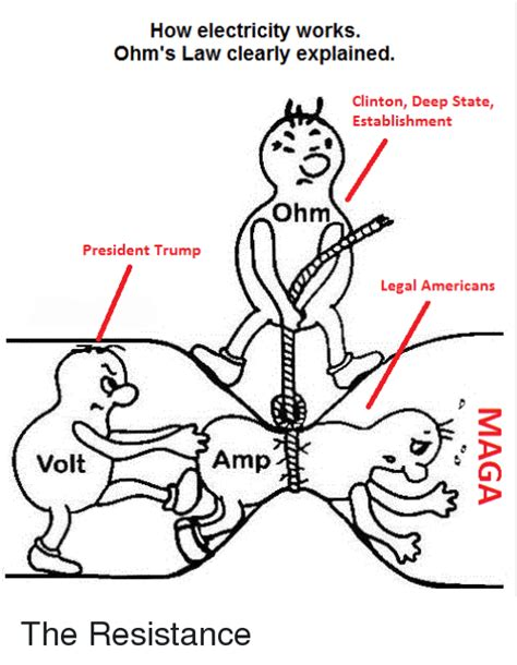 electrical resistors explained how electricity works ohm s clearly explained clinton state establishment ohm president