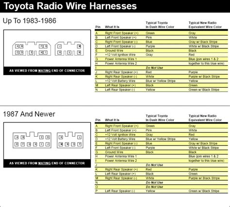 1993 toyota paseo stereo wiring diagram wiring diagram