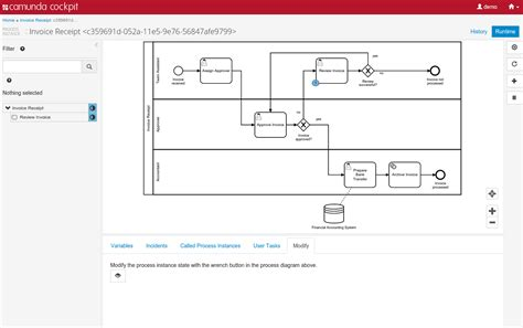 bpmn diagram java workflow automation with java and bpmn 2 0