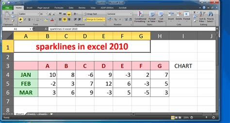 excel 2010 sparklines tutorial sparklines in microsoft excel 2010 just click the picture
