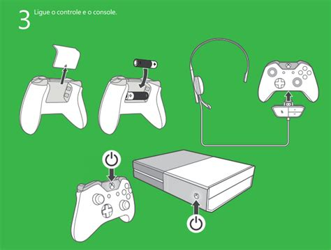 A Room Of One S Own Pdf by Xbox One Manual Leaks Reveals Vital Kinect Details