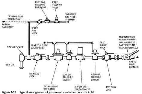 pressure switches industrial corner engineering