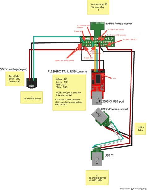 usb cable diagram usb otg cable circuit diagram circuit and schematics diagram