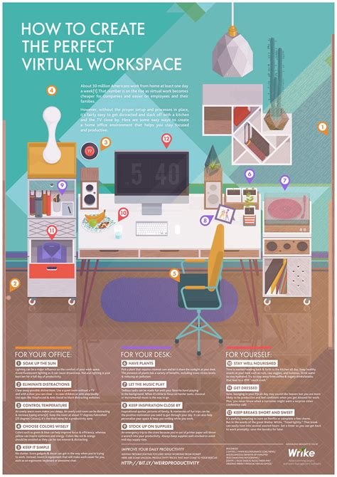 how to design a building how to create your perfect remote work environment