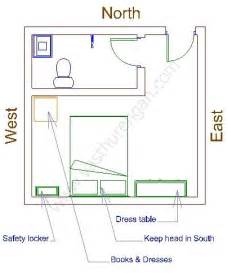 vastu for flats master bed room vasthurengan com
