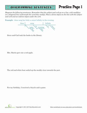 Diagramming Sentences Worksheets by Sentence Diagramming Practice 1 Worksheet Education