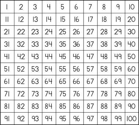 printable number grid 1 100 1 100 chart life and what not prime and composite