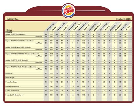 brio nutrition guide burger king nutrition info facts health