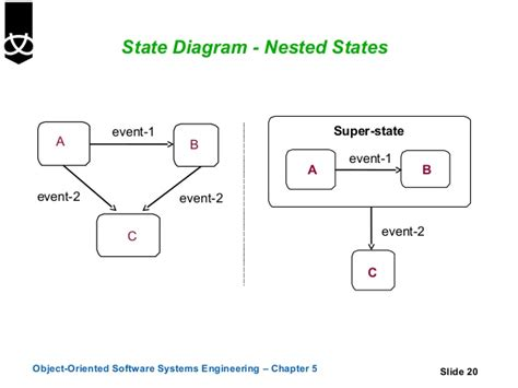 state diagram program 5 state diagrams