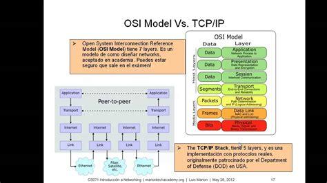 modelo osi y tcpip youtube cs071 05 02 tcp ip modelo osi youtube