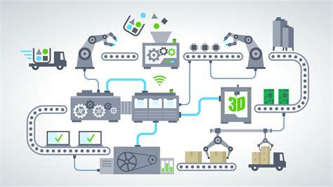 production layout en francais industrie 4 0 auswirkungen auf den einkauf blog zur