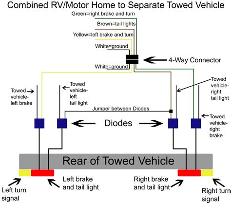 trailer brake light wiring diagram with webtor