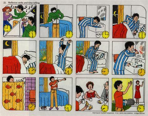 Imagenes Verbos Reflexivos | imagenes de rutinas diarias en ingl 233 s imagui