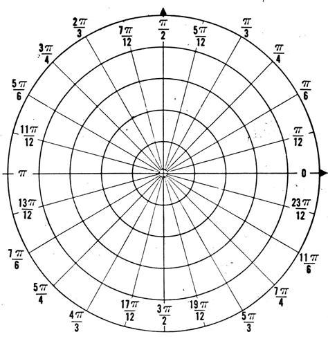polar graph paper polar radians 1