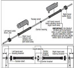 garage door springs adjustment images of adjusting side spring garage doors images