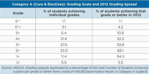 pics for gt grading system