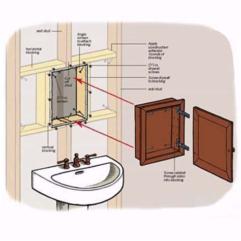 how to install bathroom cabinet overview how to install a medicine cabinet this old house