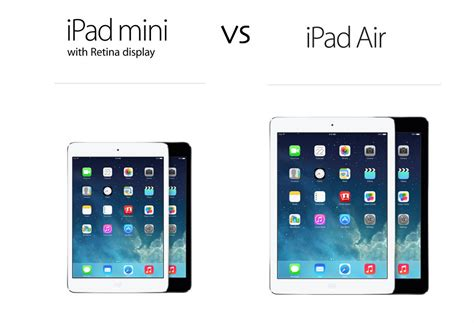 air vs mini 2 which is best it pro